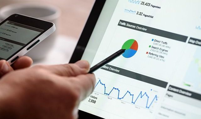 beneficios de usar google adwords